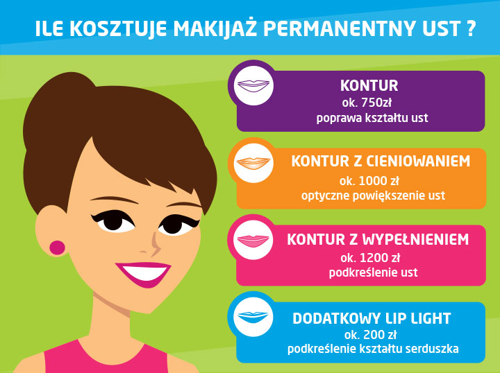 ile kosztuje makijaż permanentny